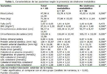 medicinas naturales para eliminar el acido urico vegetales que causan acido urico cuales son los valores normales del acido urico