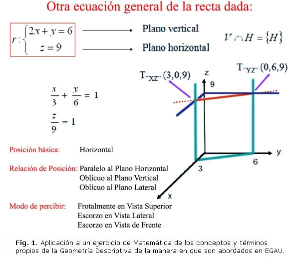 Matemática para arquitectos: convergencias conceptuales y ...