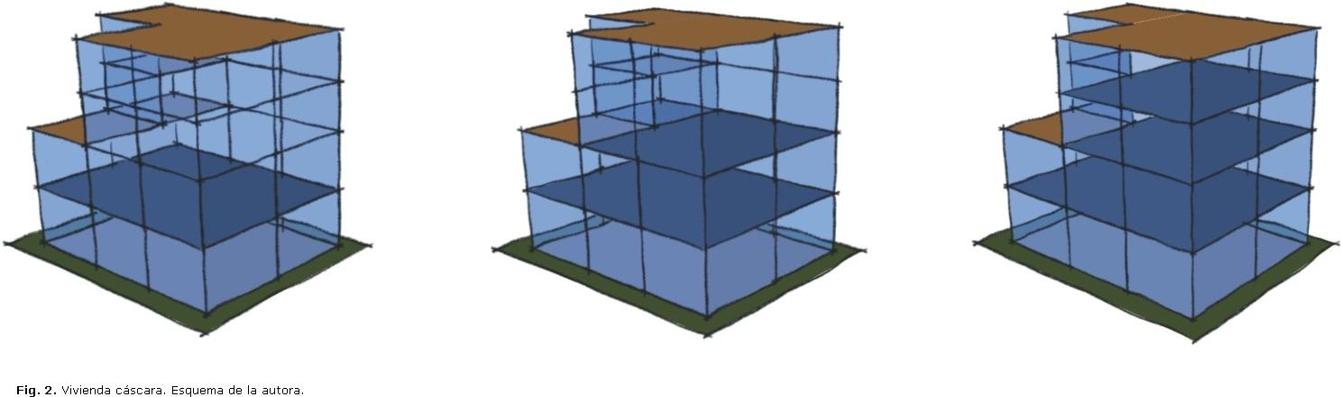 Progresividad y flexibilidad en la vivienda enfoques te ricos for Arquitectura definicion