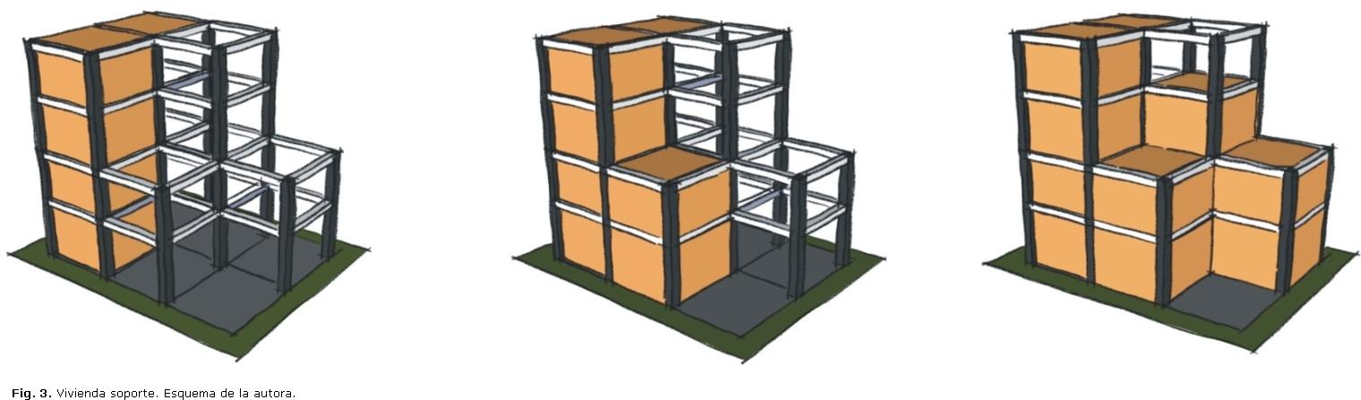 Progresividad y flexibilidad en la vivienda enfoques te ricos for Que es arquitectura definicion