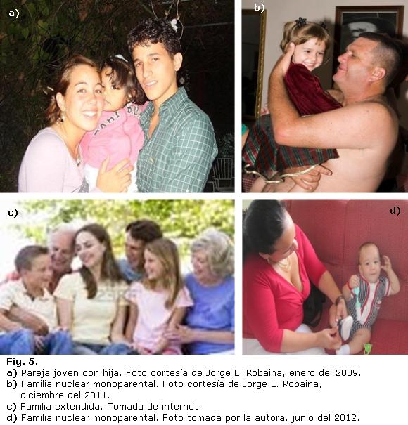 Familia Biologica O Reproductiva