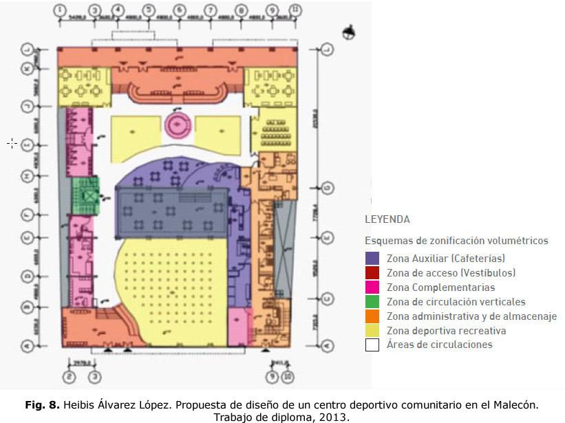 Dise o investigaci n y formaci n experiencias en los for Biblioteca programa arquitectonico