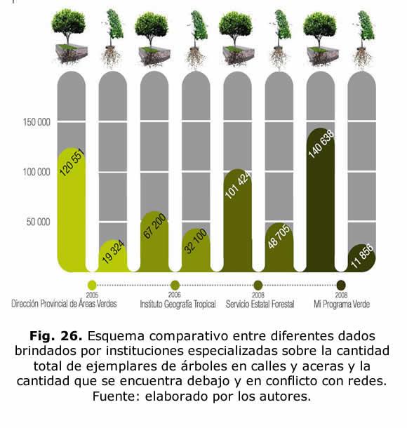 La problem tica del dise o con rboles en v as urbanas for Tipos de mobiliario urbano pdf