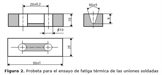 los electrodos base nquel segn norma aws a5151991 se clasifican en electrodos de nquel puro eni ci eni ci a electrodos de nquel hierro