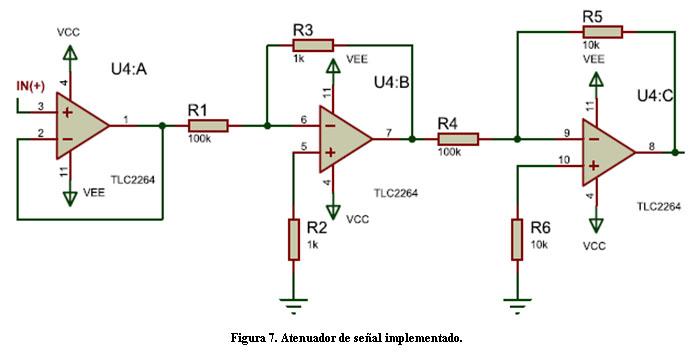 labview programacion para sistemas de instrumentacion pdf