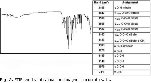 cytoxan how supplied