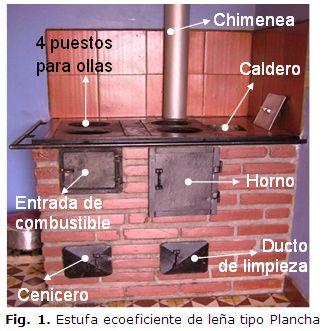 Caracterizaci n energ tica y emisiones de una estufa de for Planos de cocinas mejoradas a lena