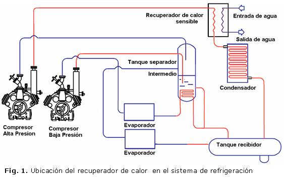 A Pot 234 Ncia Do Motor Rotativo Sistema De Refrigeracion De