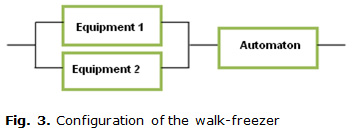 Fig. 3. Configuration of the walk-freezer