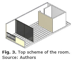 Fig. 3. Top scheme of the room. Source: Authors