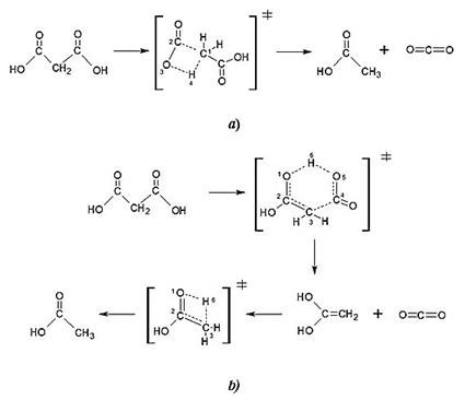 Estudio Teórico De La Descomposición Térmica Del ácido