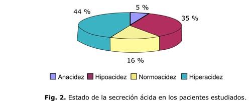 giardiasis és helicobacter