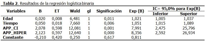 acido urico en perros dalmatas menu diario para bajar el acido urico acido urico valori elevati