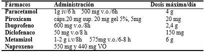 Guia practica clinica hipertensión ics