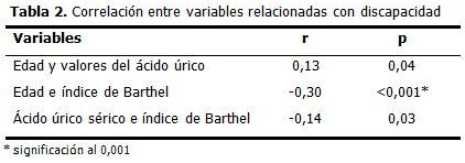 dieta para acido urico dietas para colesterol y acido urico altos acido urico pdf unam