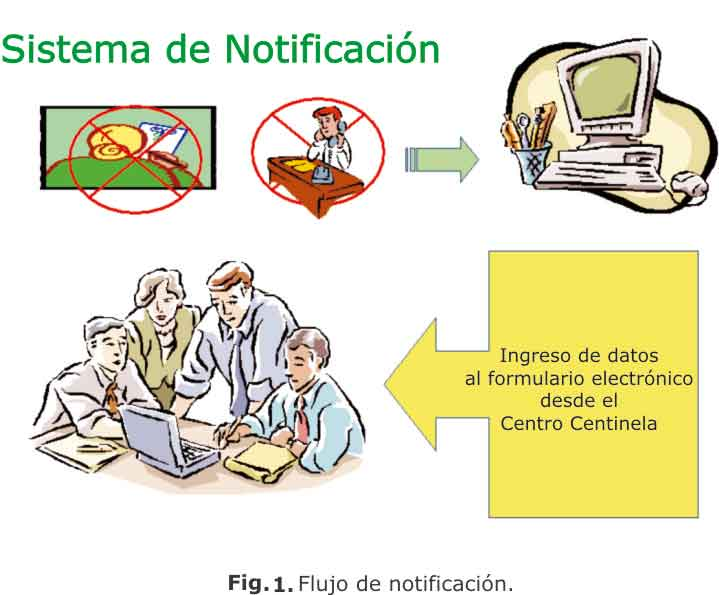 Sistema de vigilancia de rotavirus en hospitales centinelas en Chile