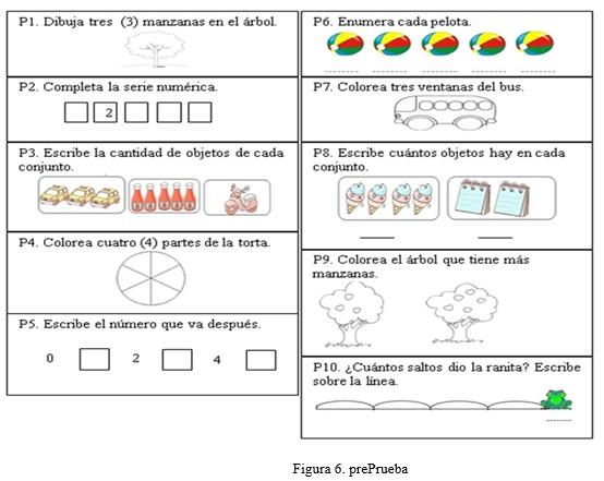 Usando TIC para enseñar Matemática en preescolar: El Circo Matemático