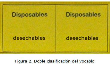 El Domino Didactico En La Ensenanza De Ingles Como Lengua Extranjera