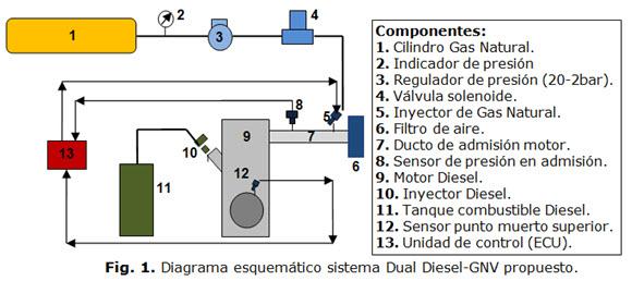 Componentes de un motor diesel pdf