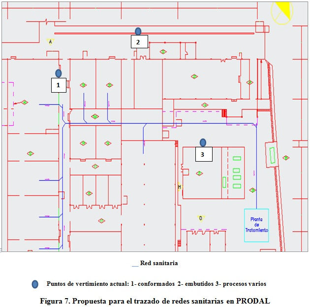 Caracterización de las aguas residuales de la empresa procesadora de ...