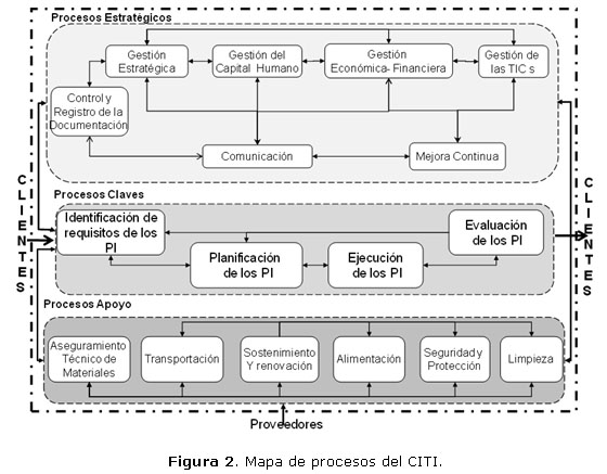 Diagrama De Flujo Del Proceso De Archivado De Tesis Manual Guide