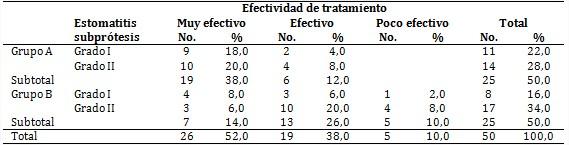 Nátrium- tioszulfát a prosztatitisből)